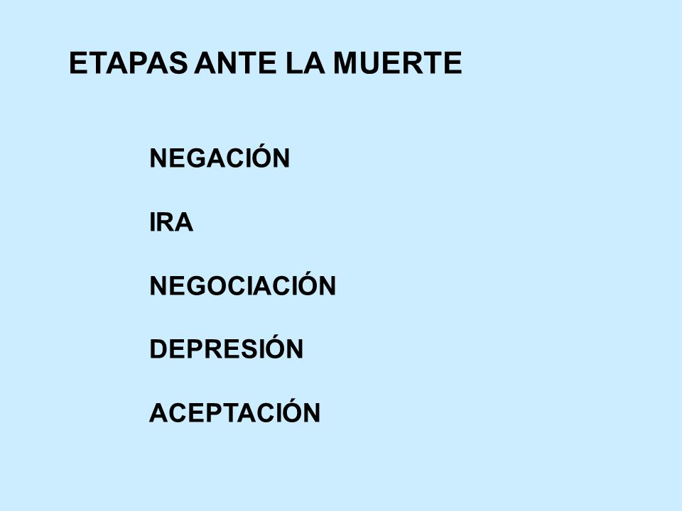 ETAPAS ANTE LA MUERTE NEGACIÓN IRA NEGOCIACIÓN DEPRESIÓN ACEPTACIÓN