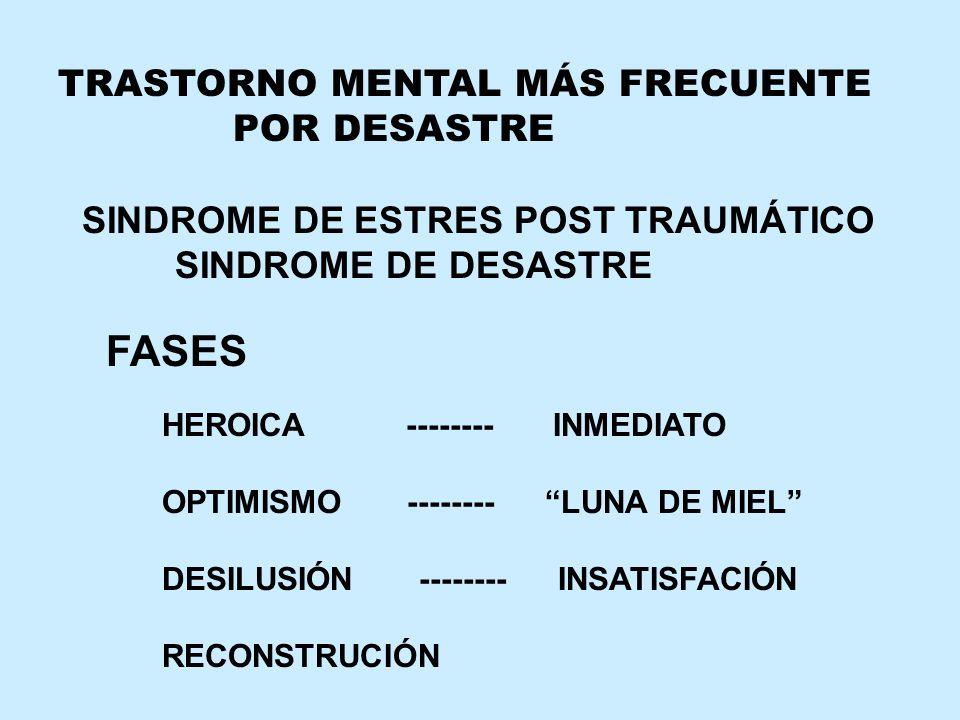FASES TRASTORNO MENTAL MÁS FRECUENTE POR DESASTRE