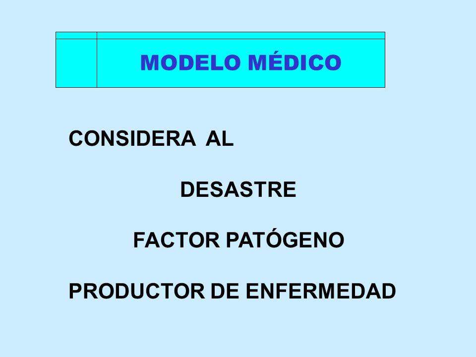 MODELO MÉDICO CONSIDERA AL DESASTRE FACTOR PATÓGENO PRODUCTOR DE ENFERMEDAD