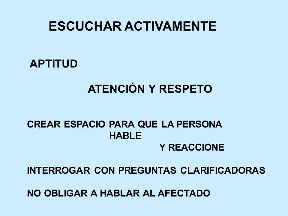 ESCUCHAR ACTIVAMENTE APTITUD ATENCIÓN Y RESPETO