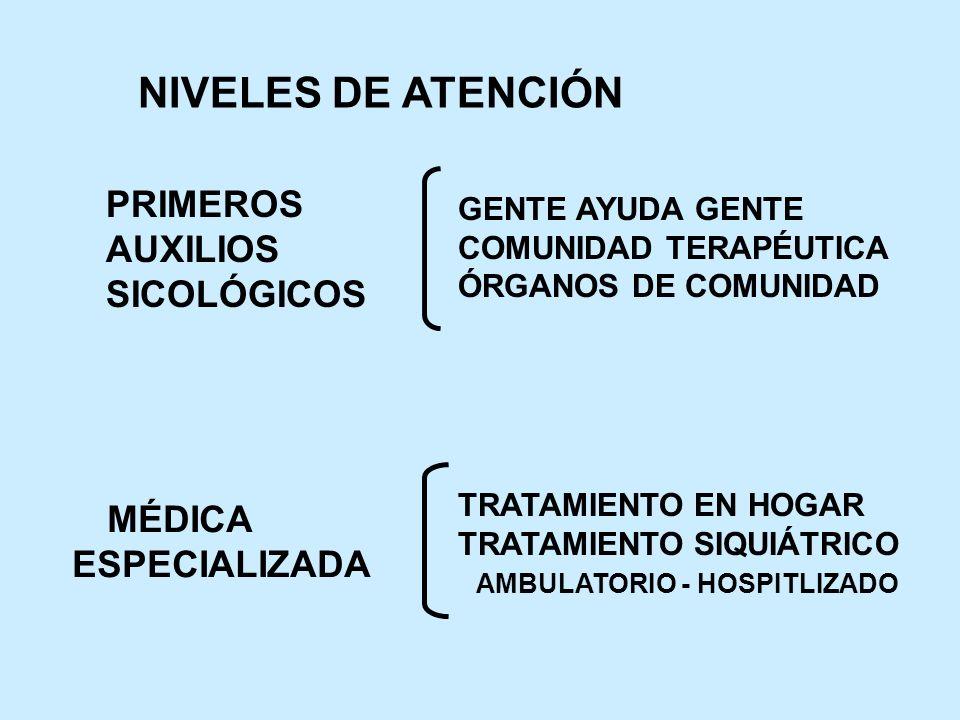 NIVELES DE ATENCIÓN PRIMEROS AUXILIOS SICOLÓGICOS ESPECIALIZADA