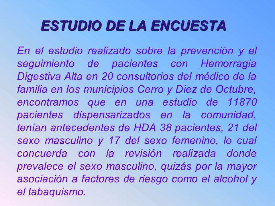 ESTUDIO DE LA ENCUESTA