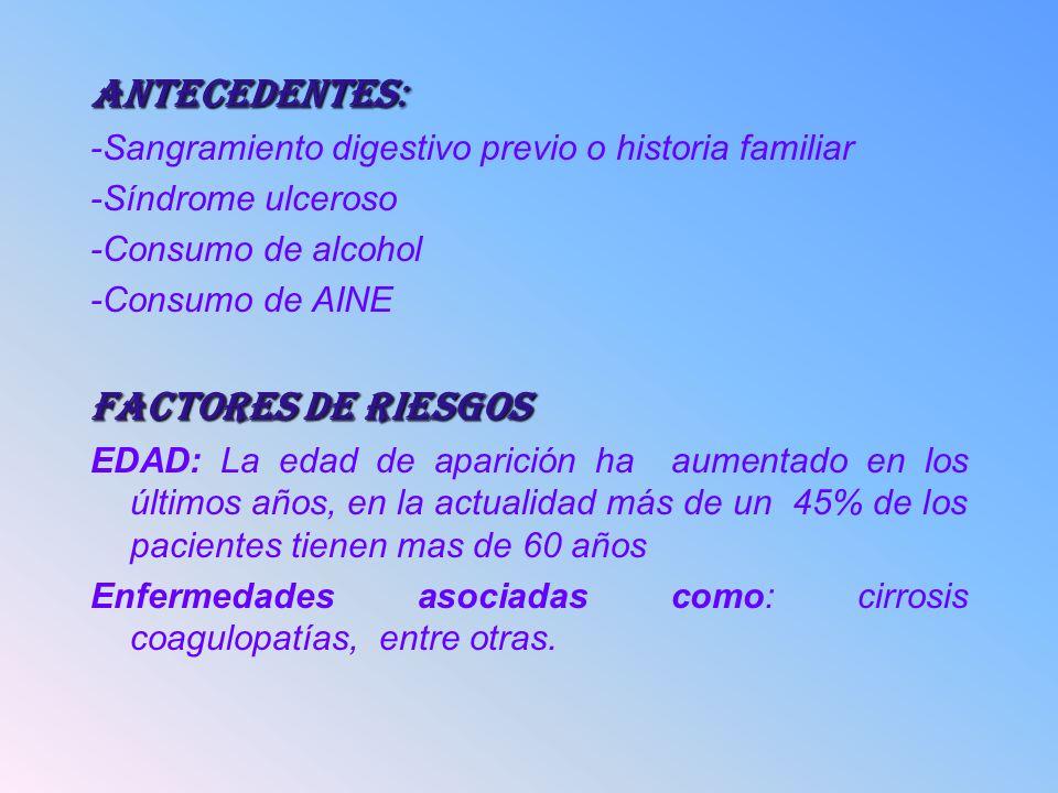 ANTECEDENTES: FACTORES DE RIESGOS