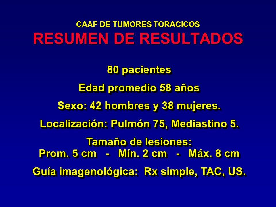 CAAF DE TUMORES TORACICOS RESUMEN DE RESULTADOS