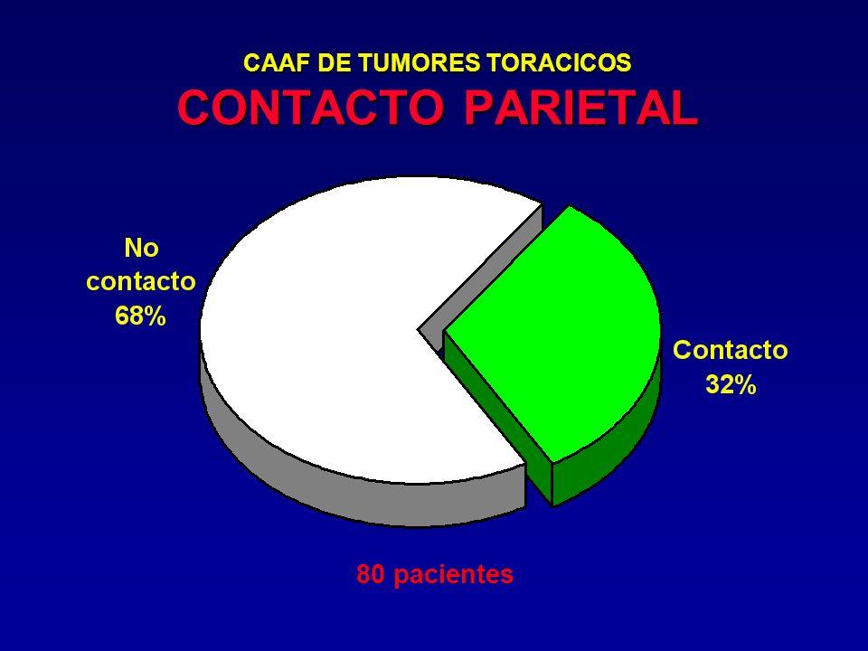 CAAF DE TUMORES TORACICOS CONTACTO PARIETAL