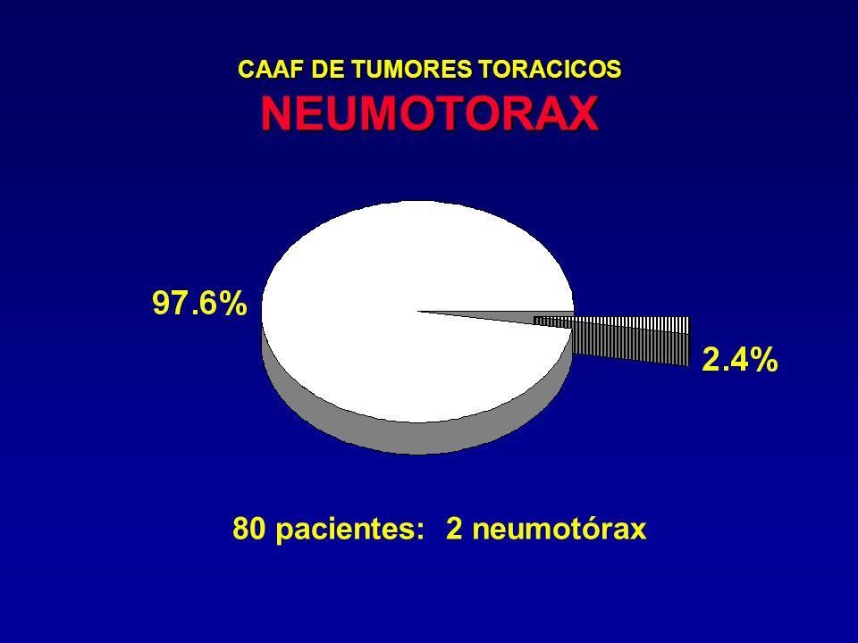 CAAF DE TUMORES TORACICOS NEUMOTORAX