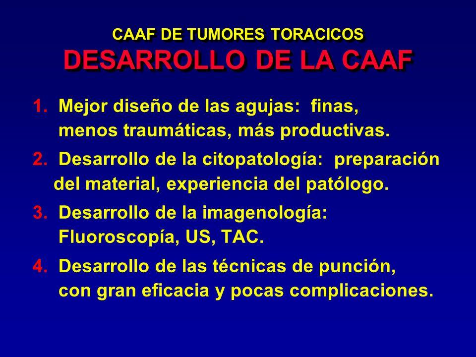 CAAF DE TUMORES TORACICOS DESARROLLO DE LA CAAF