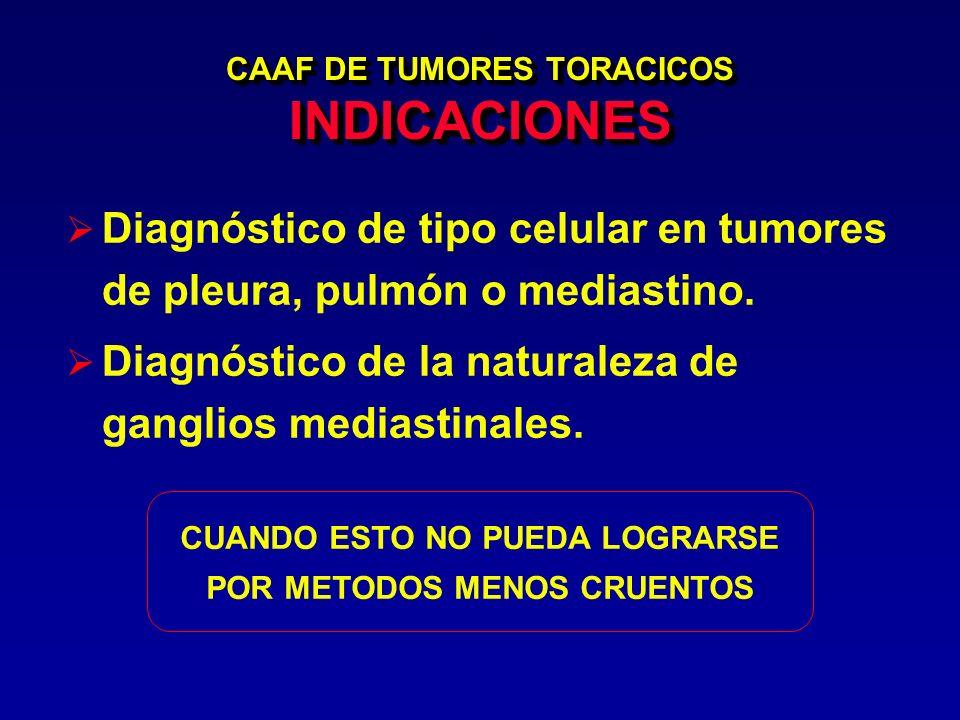 CAAF DE TUMORES TORACICOS INDICACIONES