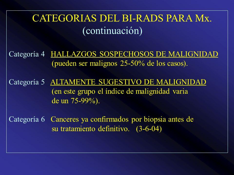 CATEGORIAS DEL BI-RADS PARA Mx. (continuación)