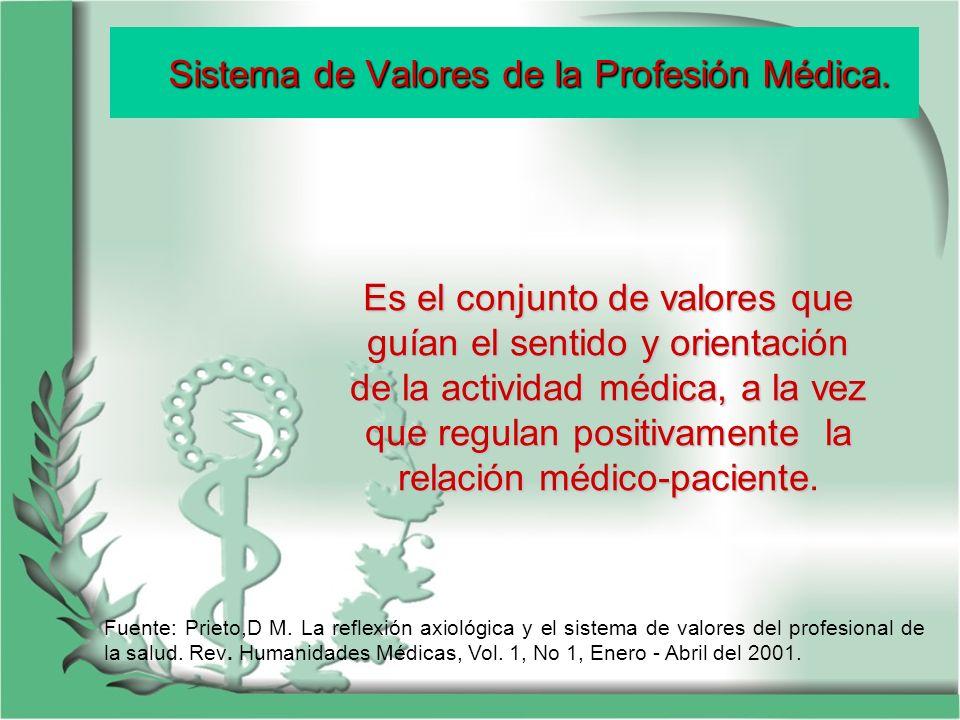 Sistema de Valores de la Profesión Médica.