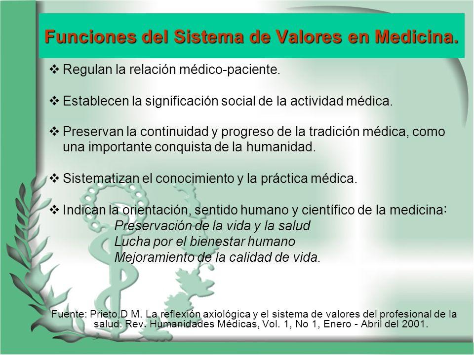 Funciones del Sistema de Valores en Medicina.
