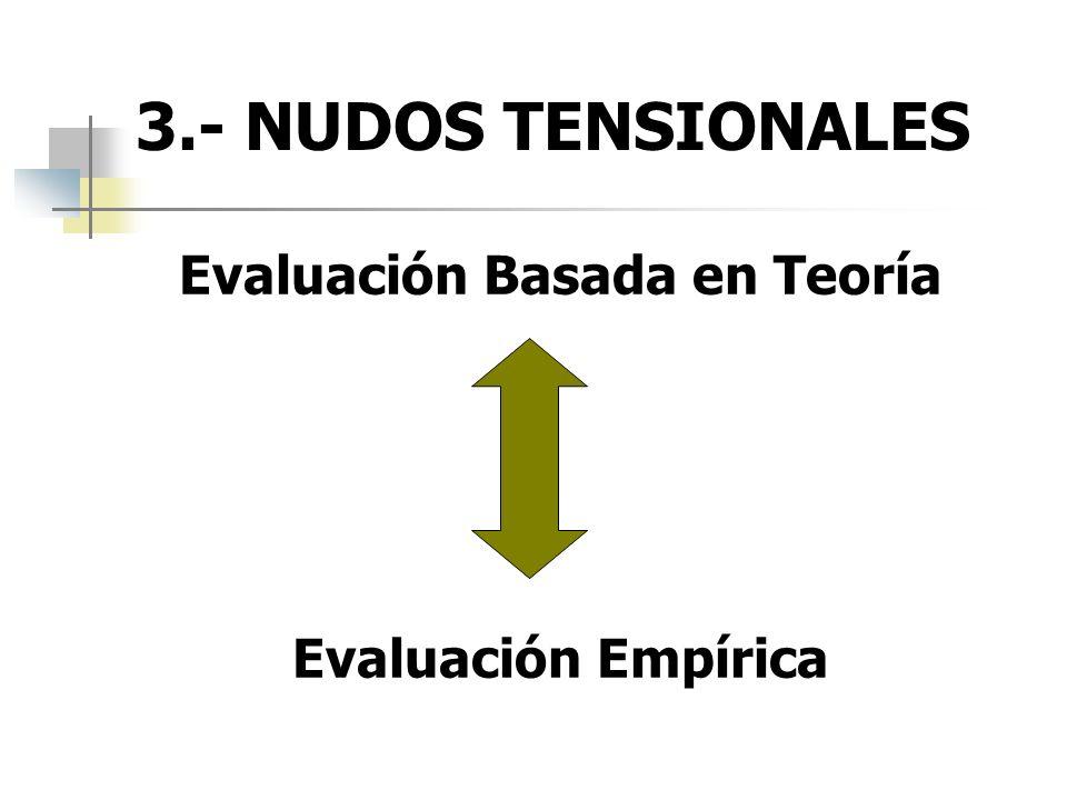 Evaluación Basada en Teoría