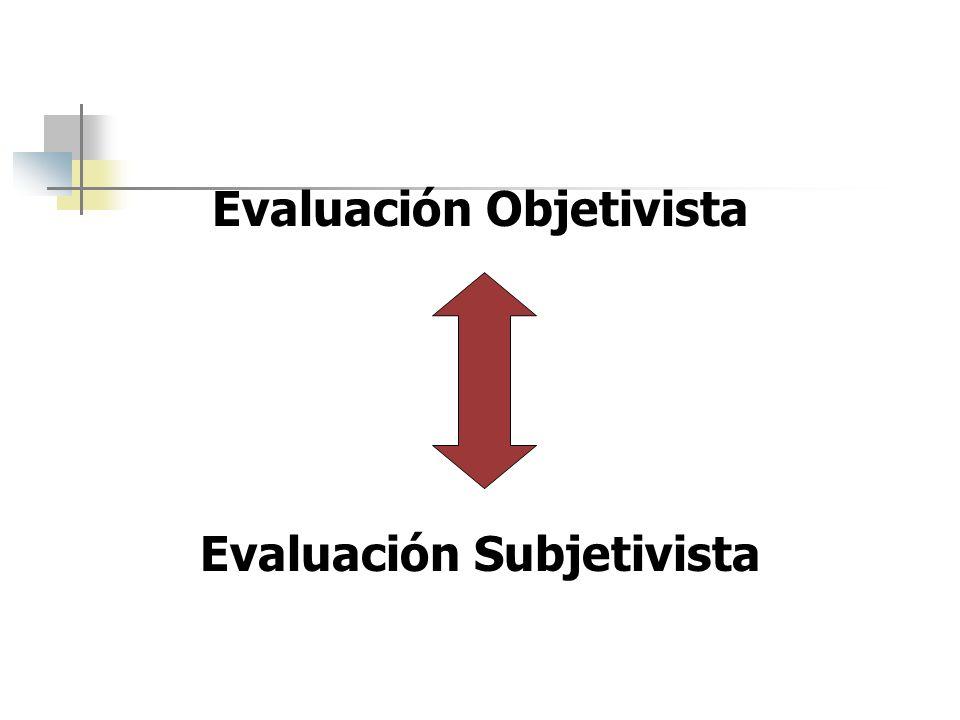 Evaluación Objetivista Evaluación Subjetivista