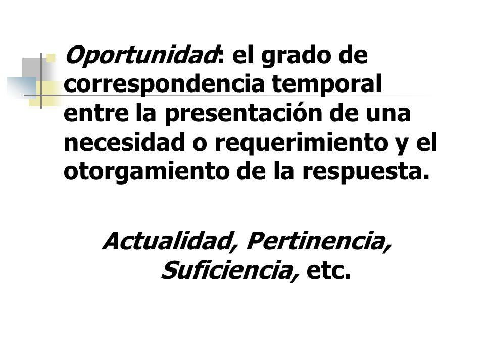 Actualidad, Pertinencia, Suficiencia, etc.