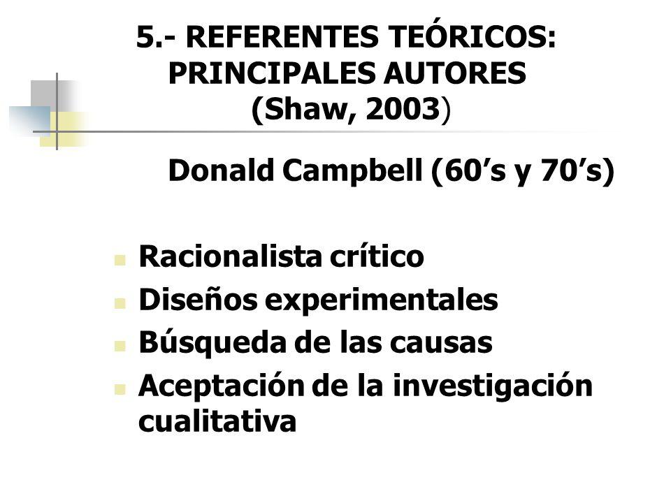 5.- REFERENTES TEÓRICOS: PRINCIPALES AUTORES (Shaw, 2003)