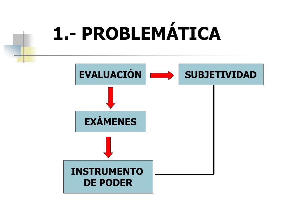 1.- PROBLEMÁTICA EVALUACIÓN SUBJETIVIDAD EXÁMENES INSTRUMENTO DE PODER