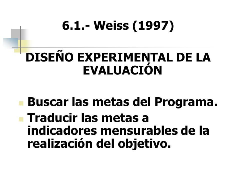 DISEÑO EXPERIMENTAL DE LA EVALUACIÓN
