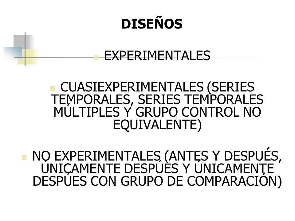 DISEÑOS EXPERIMENTALES. CUASIEXPERIMENTALES (SERIES TEMPORALES, SERIES TEMPORALES MÚLTIPLES Y GRUPO CONTROL NO EQUIVALENTE)