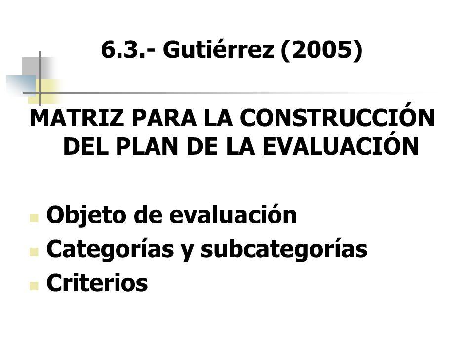 MATRIZ PARA LA CONSTRUCCIÓN DEL PLAN DE LA EVALUACIÓN