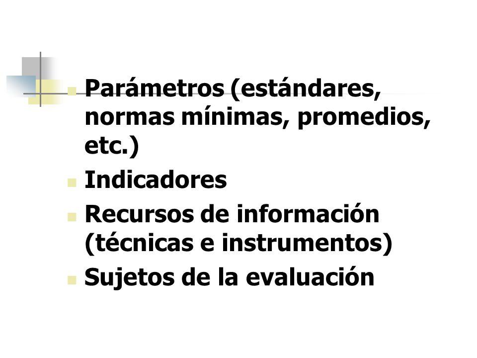 Parámetros (estándares, normas mínimas, promedios, etc.)