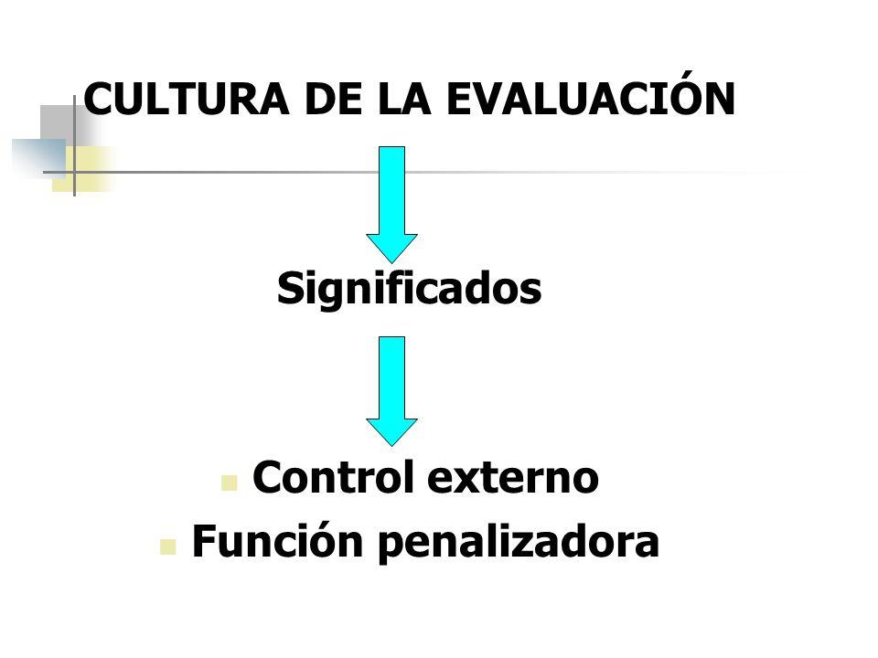 CULTURA DE LA EVALUACIÓN