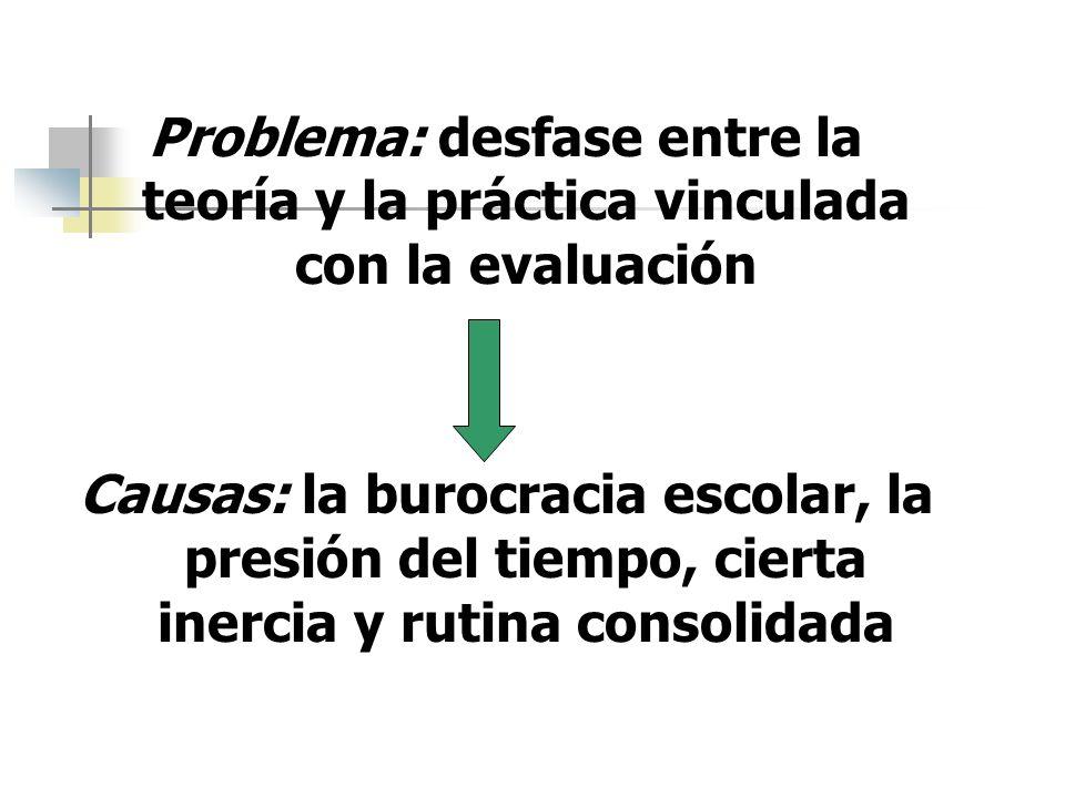 Problema: desfase entre la teoría y la práctica vinculada con la evaluación