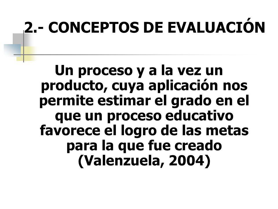 2.- CONCEPTOS DE EVALUACIÓN