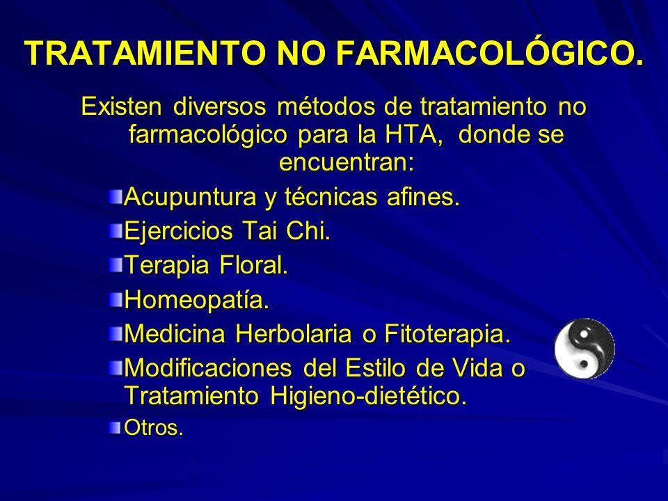 TRATAMIENTO NO FARMACOLÓGICO.