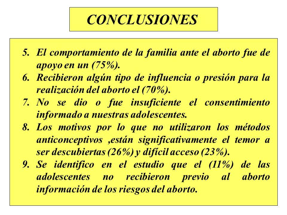 CONCLUSIONES El comportamiento de la familia ante el aborto fue de apoyo en un (75%).
