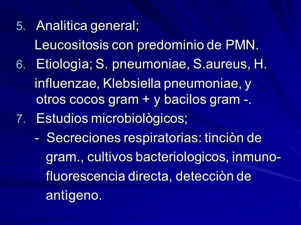 Analitica general;Leucositosis con predominio de PMN. Etiologìa; S. pneumoniae, S.aureus, H.