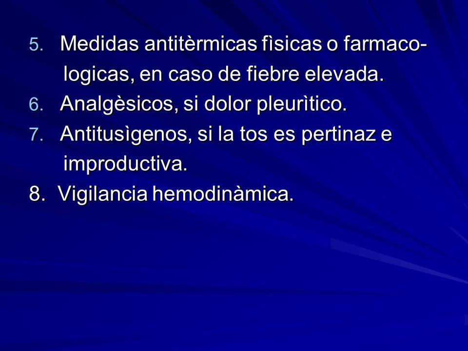 Medidas antitèrmicas fìsicas o farmaco-