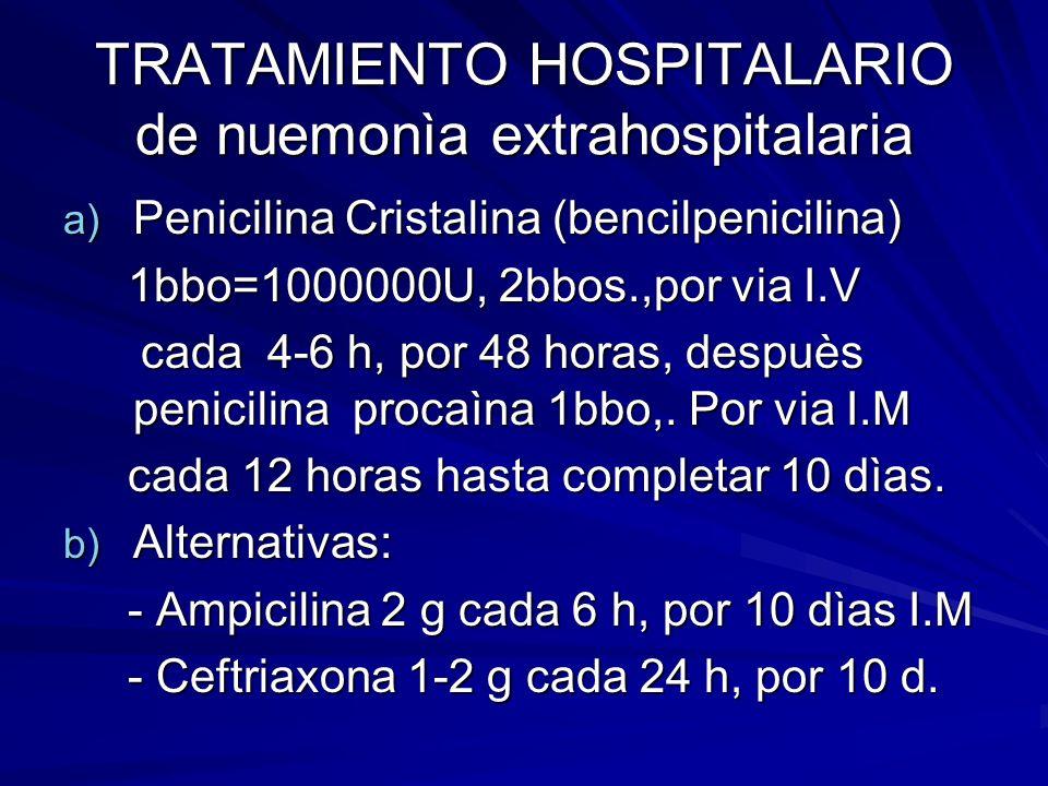 TRATAMIENTO HOSPITALARIO de nuemonìa extrahospitalaria