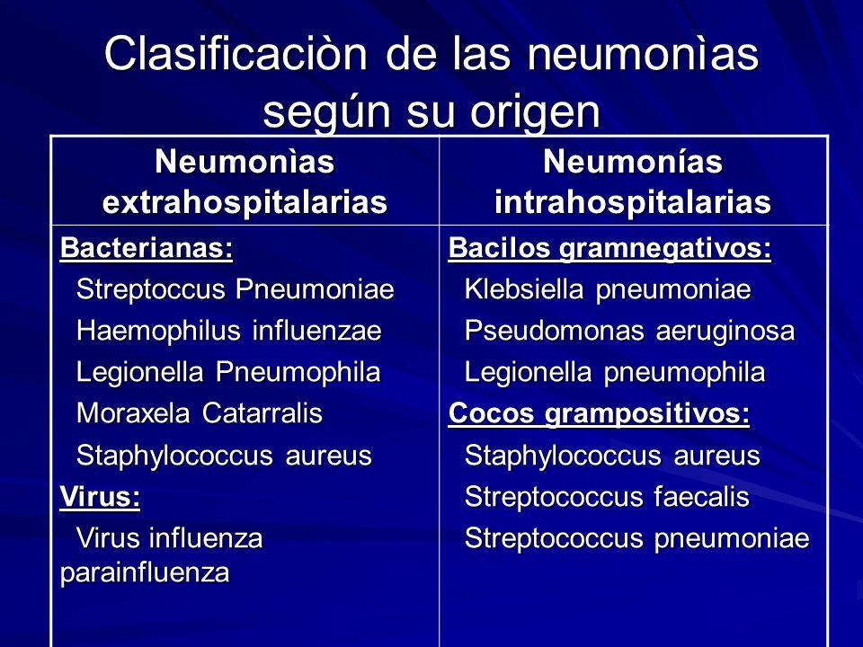 Clasificaciòn de las neumonìas según su origen