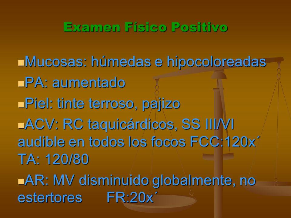 Examen Físico Positivo