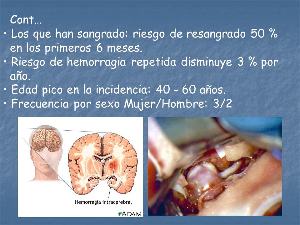 Cont… Los que han sangrado: riesgo de resangrado 50 % en los primeros 6 meses. Riesgo de hemorragia repetida disminuye 3 % por.