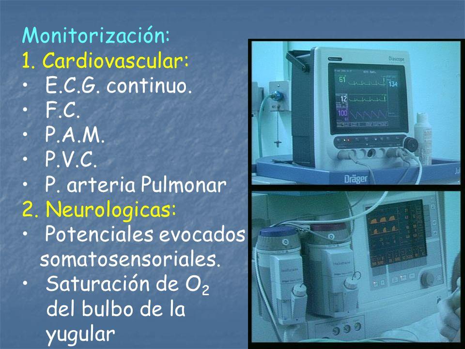 Monitorización:1. Cardiovascular: E.C.G. continuo. F.C. P.A.M. P.V.C. P. arteria Pulmonar. Neurologicas: