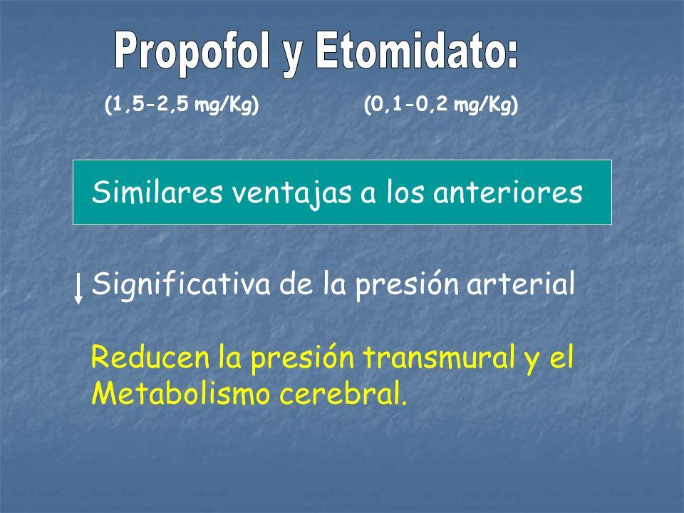 Propofol y Etomidato: Similares ventajas a los anteriores