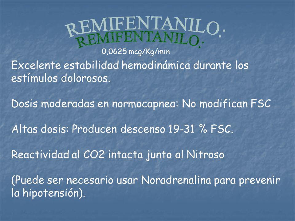 REMIFENTANILO: Excelente estabilidad hemodinámica durante los