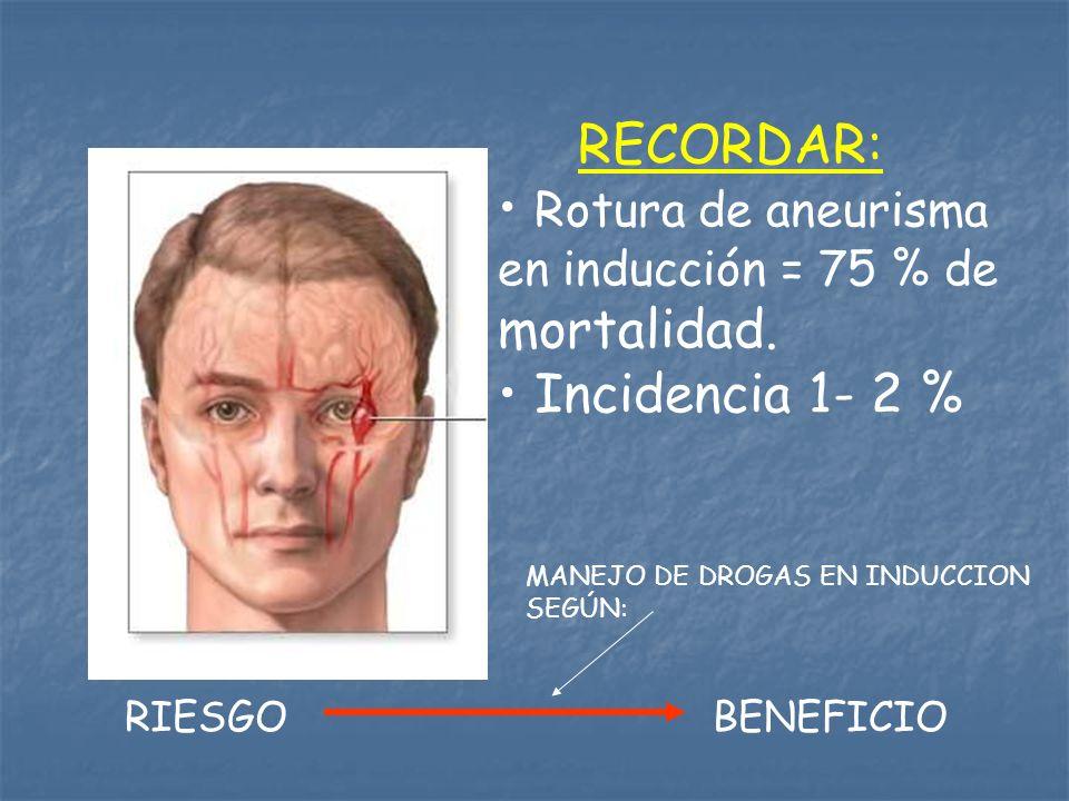 RECORDAR: Rotura de aneurisma mortalidad. Incidencia 1- 2 %