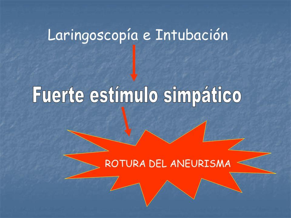 Laringoscopía e Intubación