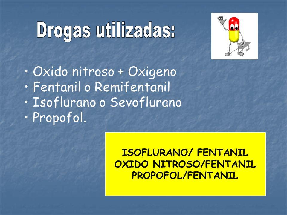 OXIDO NITROSO/FENTANIL