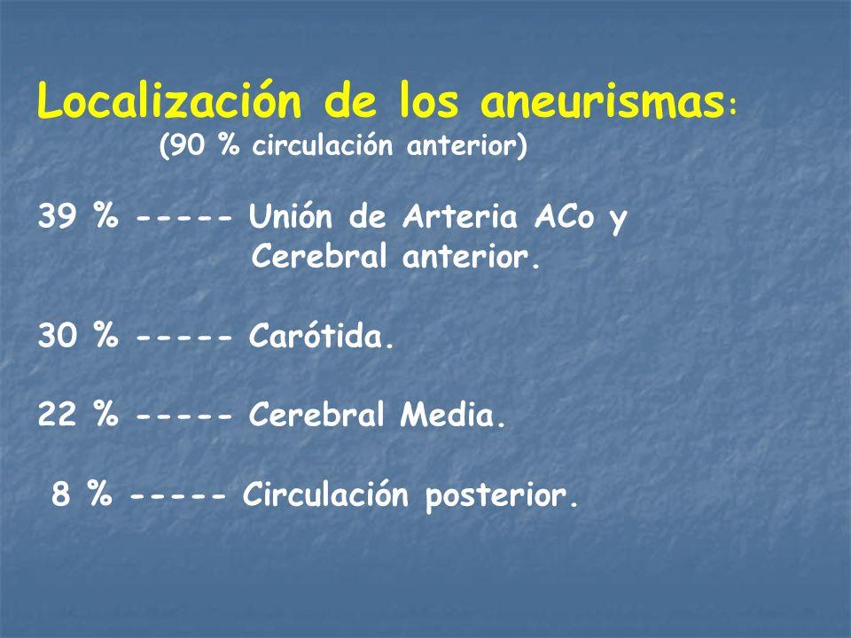 Localización de los aneurismas: