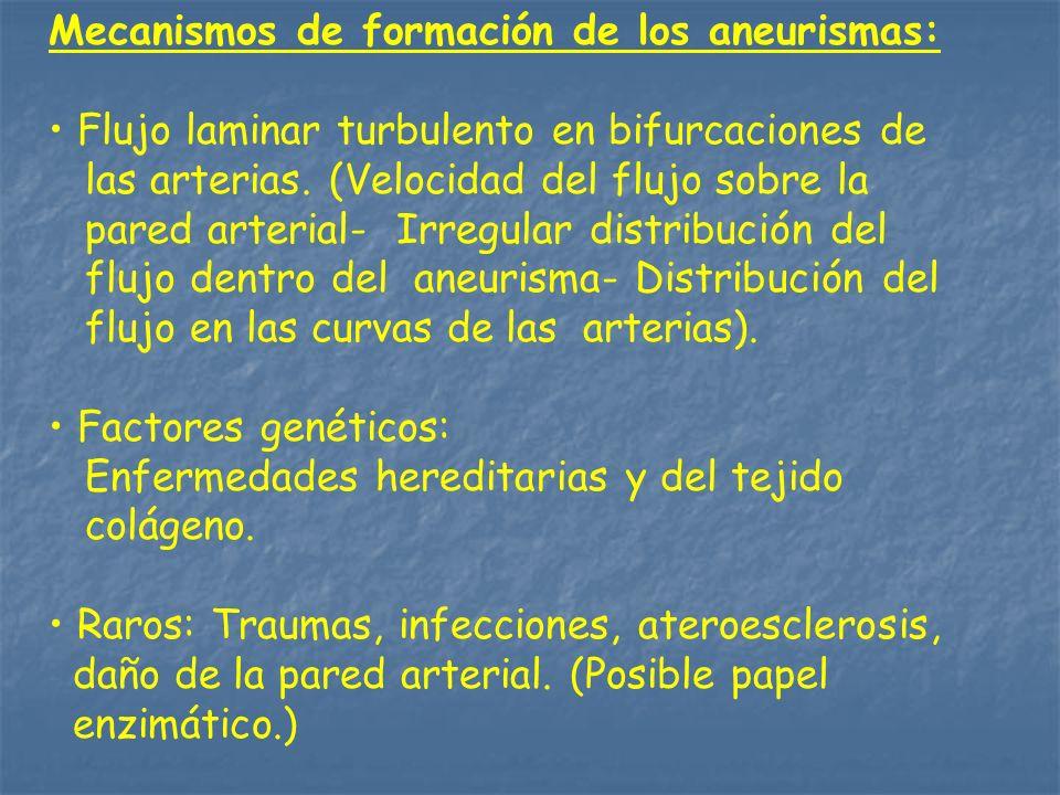 Mecanismos de formación de los aneurismas:
