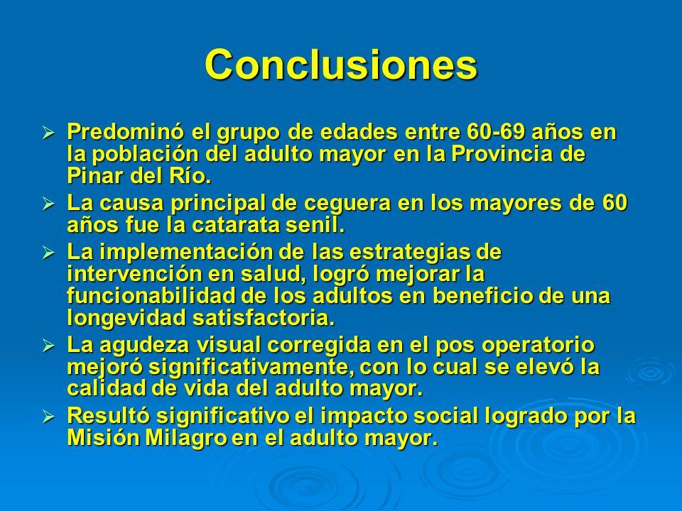 ConclusionesPredominó el grupo de edades entre 60-69 años en la población del adulto mayor en la Provincia de Pinar del Río.