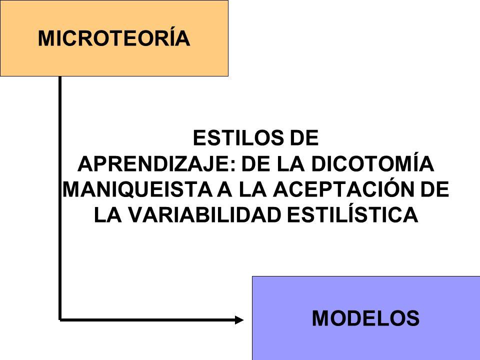 MICROTEORÍAESTILOS DE APRENDIZAJE: DE LA DICOTOMÍA MANIQUEISTA A LA ACEPTACIÓN DE LA VARIABILIDAD ESTILÍSTICA.