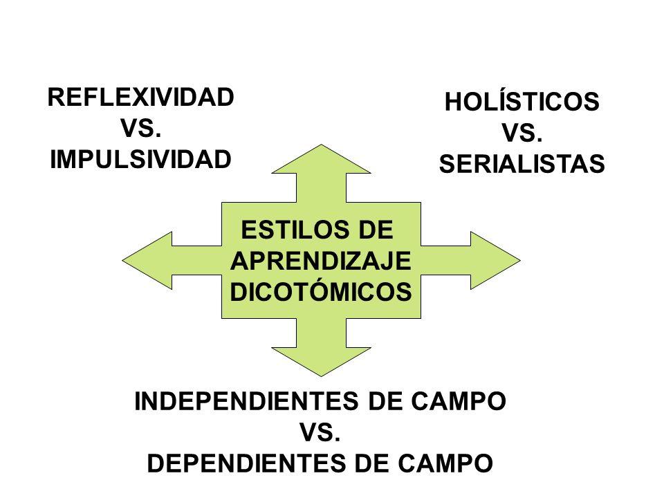REFLEXIVIDAD VS. IMPULSIVIDAD INDEPENDIENTES DE CAMPO