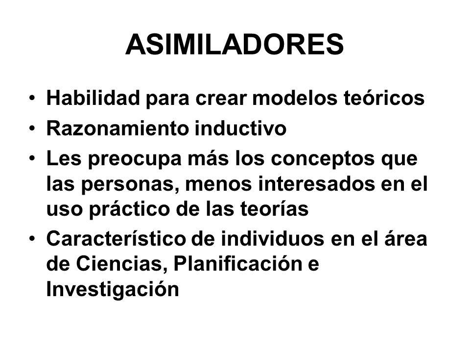 ASIMILADORES Habilidad para crear modelos teóricos