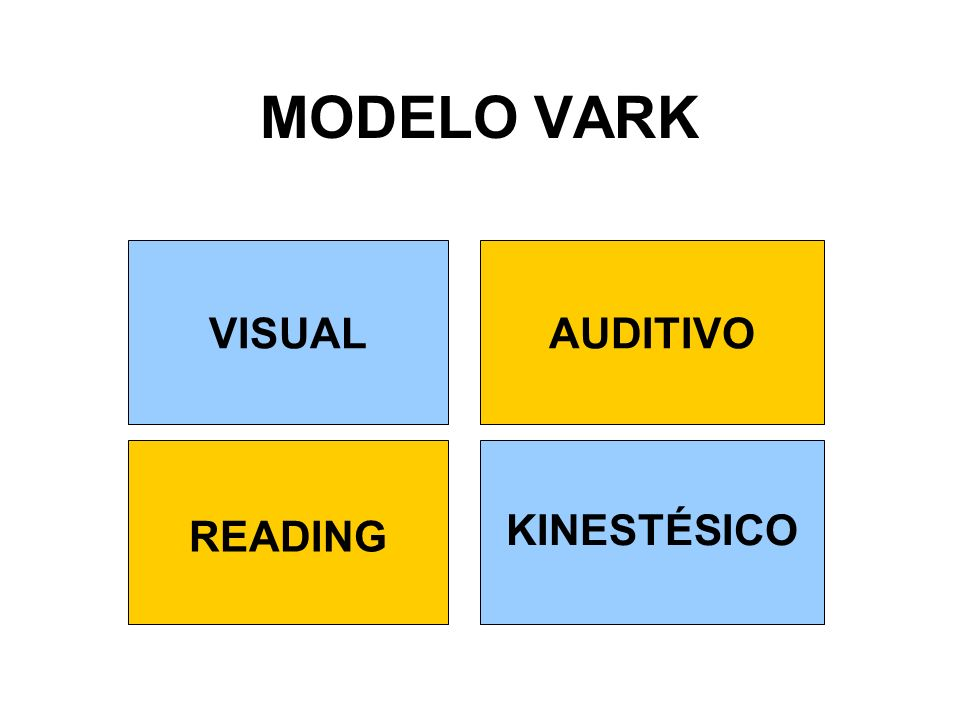 MODELO VARK VISUAL AUDITIVO READING KINESTÉSICO