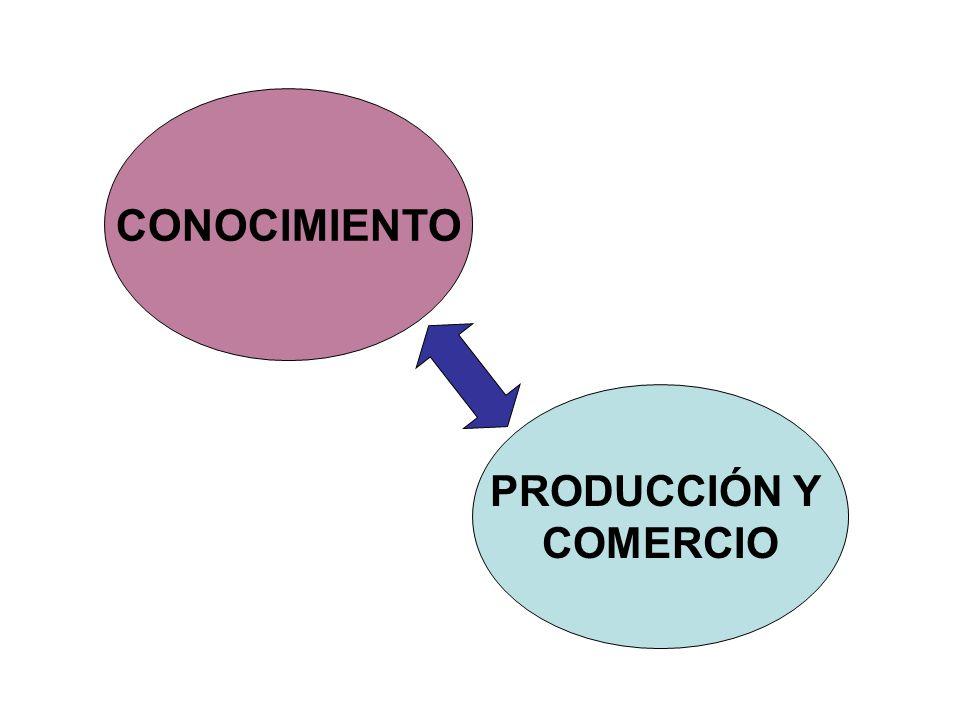 CONOCIMIENTO PRODUCCIÓN Y COMERCIO