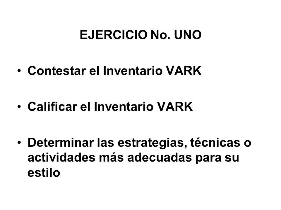 EJERCICIO No. UNO Contestar el Inventario VARK. Calificar el Inventario VARK.